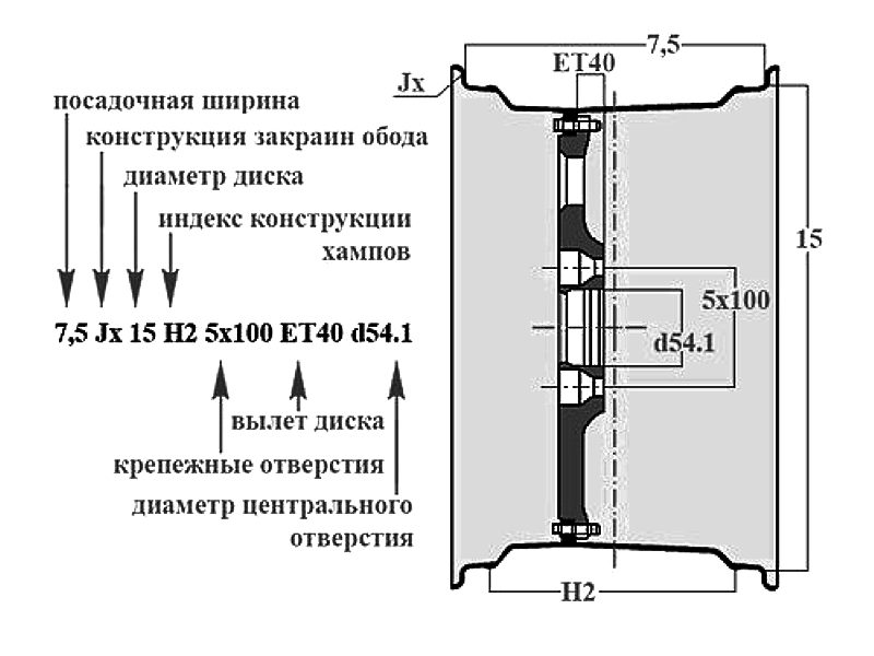 vylet-kolesnogo-diska.jpg.9662a3a2d06d5a04d4862e29ca248ca7.jpg